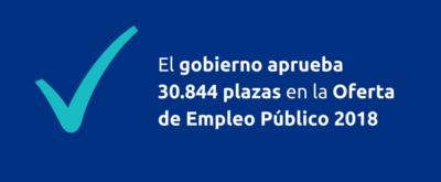 El gobierno aprueba 30.844 plazas en la Oferta de Empleo Público 2018